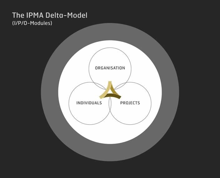 model IPMA Delta